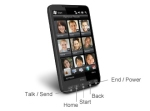 HTC_HD2_Button